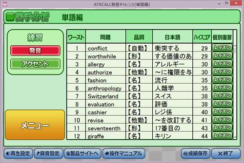 【英語発音評定ソフト】 ATR CALL 発音チャレンジ 単語編の苦手分析画面