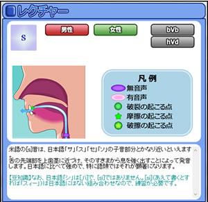 【英語発音評定ソフト】 ATR CALL 発音チャレンジ 単語編のアドバイス画面