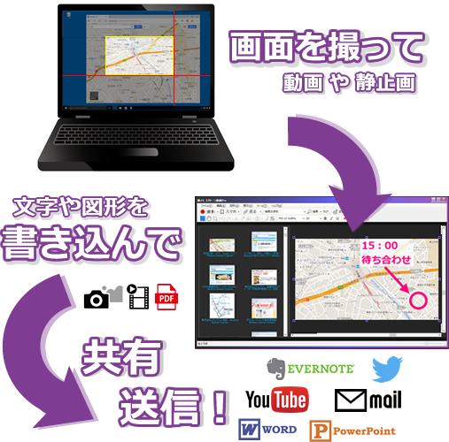 簡単3ステップ(撮って、書き込んで、送信)をわかりやすく画像で説明