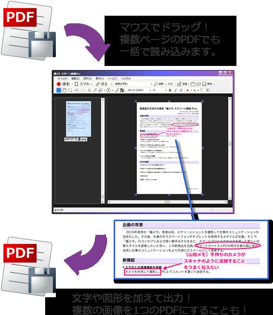マウスでドラッグ!複数ページのPDFでも一括で読込!文字や図形を加えて出力!複数の画像を一つのPDFにすることも!PDF文書への簡単な入力も!