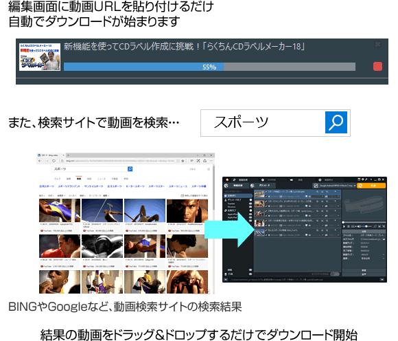 編集画面に動画URLを張り付けるだけ自動でダウンロードが始まります