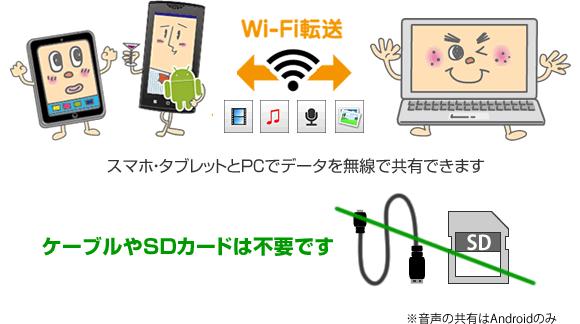 ケーブルやSDカード不要でスマホ・タブレット、PCでデータを無線共有できます