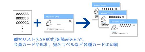 顧客リスト(CSV形式)を読み込んで、会員カードや席札、宛名ラベルなど各種カードに印刷