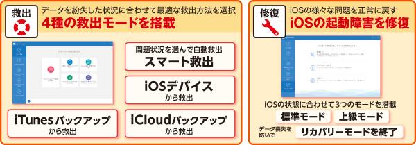 4種の救出モードを搭載/iOSの起動障害を修復