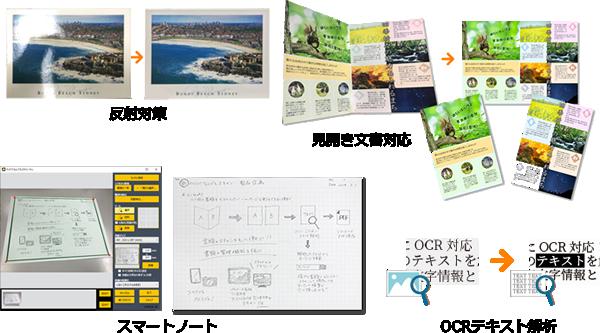 反射対策、見開き文書、スマートノート、OCRテキストの説明画像