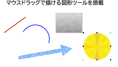 図形ツール