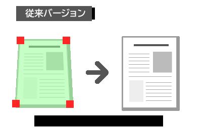 書類の四隅を基準に平面補正。