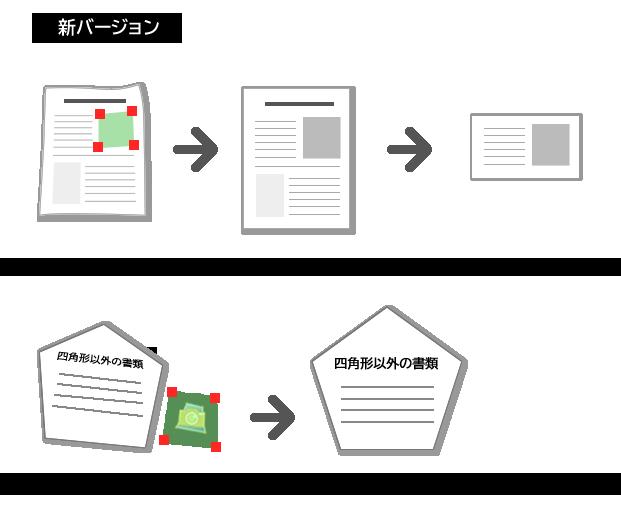 書類の中の一部分の四角形を手がかりに全体をスキャン&部分トリミングも可能に。付属の専用スキャンマーカーを一緒に撮影すれば変形書類も平面補正できます。